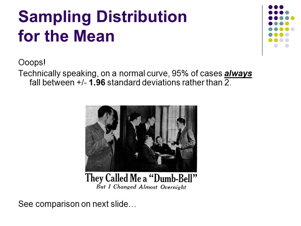 Sampling Distribution for the Mean