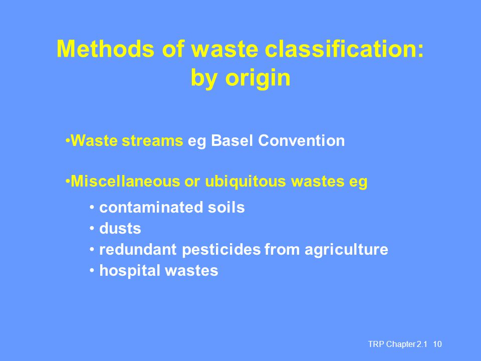 Methods of waste classification: by origin