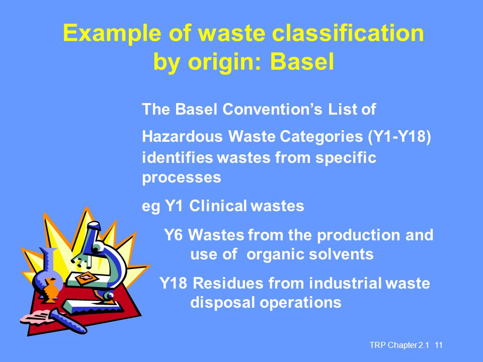 Example of waste classification by origin: Basel
