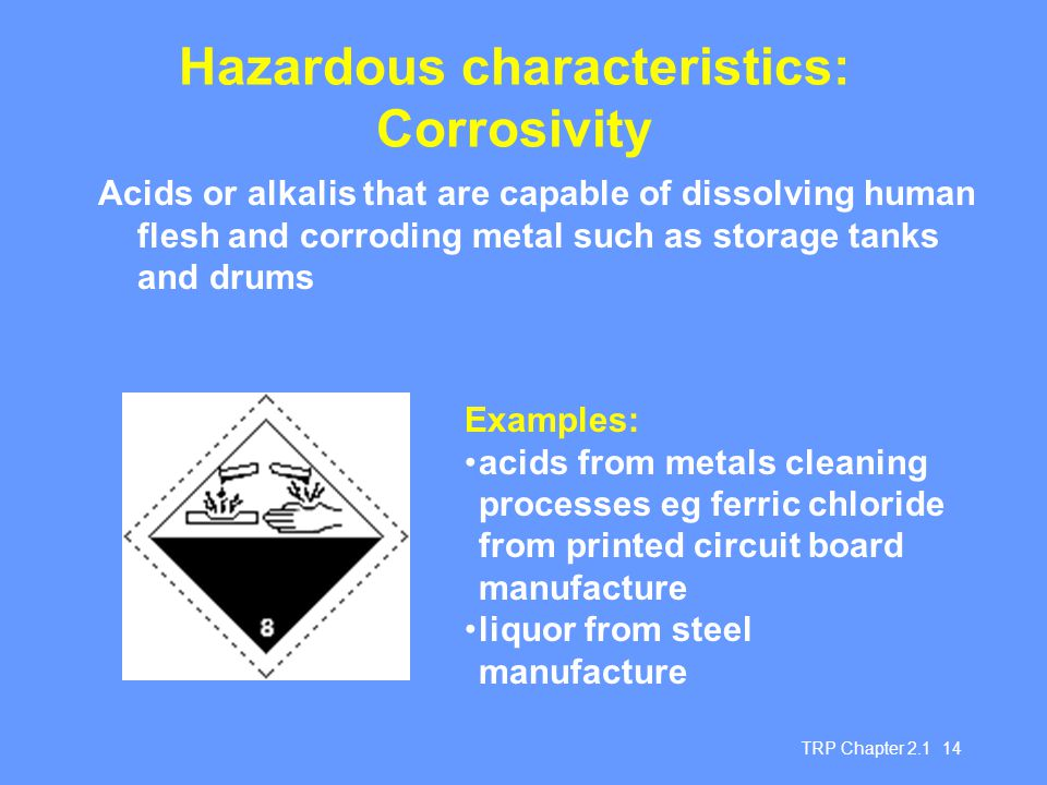 Hazardous characteristics: Corrosivity