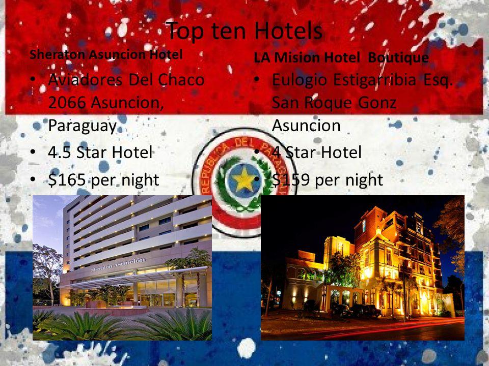 Top ten Hotels Aviadores Del Chaco 2066 Asuncion, Paraguay