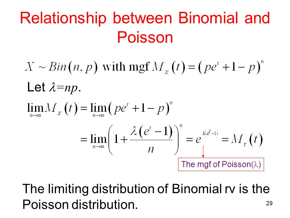 Relationship between Binomial and Poisson