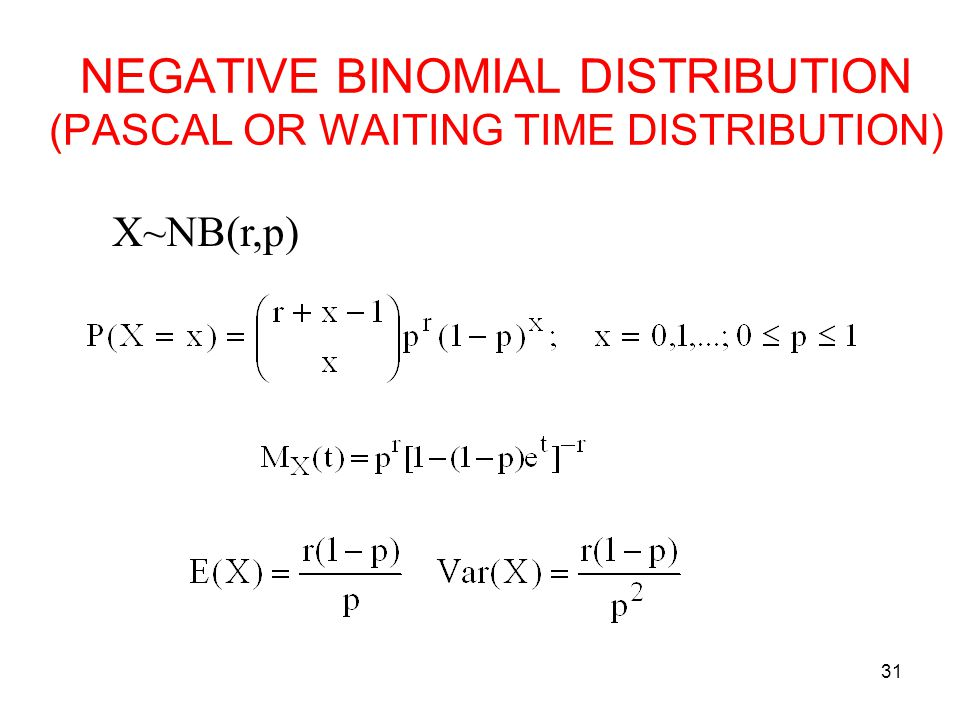 NEGATIVE BINOMIAL DISTRIBUTION (PASCAL OR WAITING TIME DISTRIBUTION)
