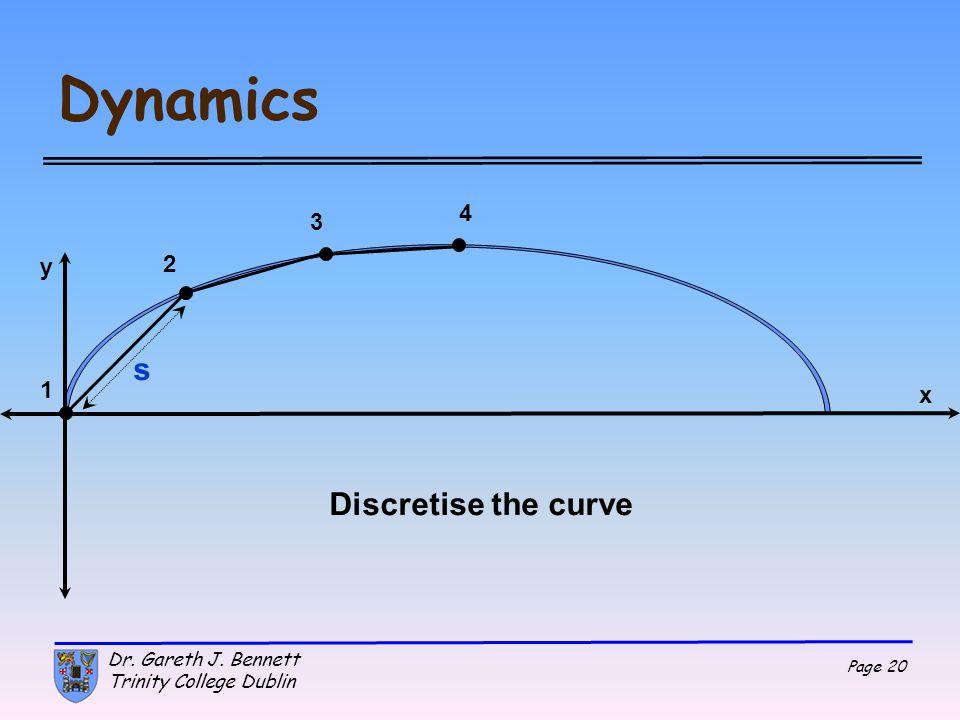 Dynamics s Discretise the curve 4 3 2 y 1 x Dr. Gareth J. Bennett