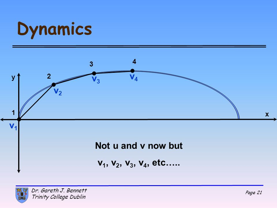 Dynamics v4 v3 v2 v1 Not u and v now but v1, v2, v3, v4, etc….. 4 3 2