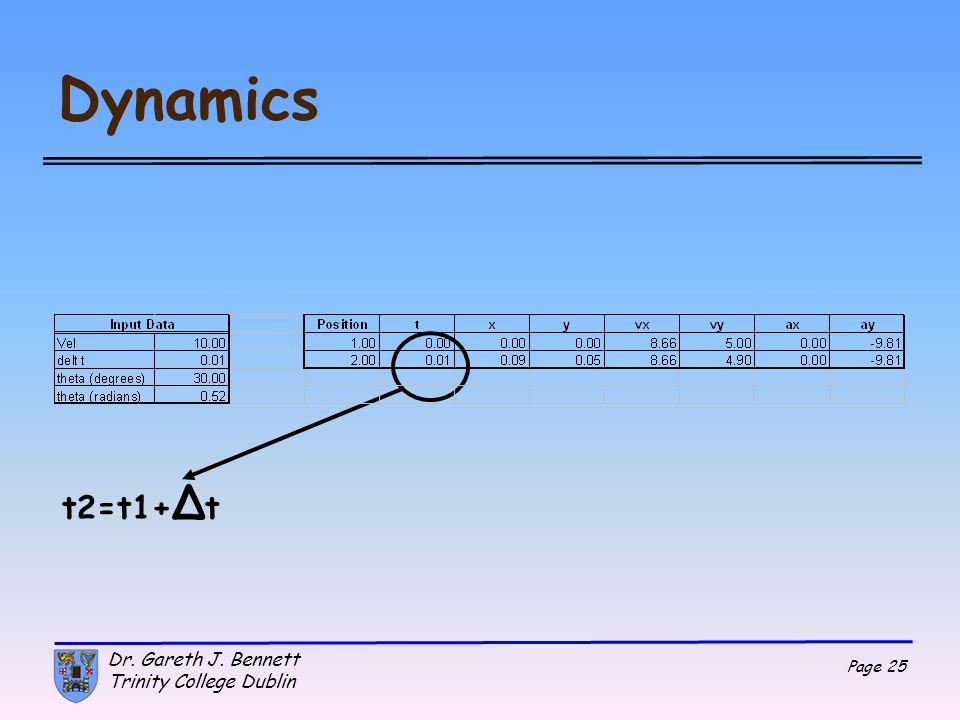 Dynamics t2=t1+Δt Dr. Gareth J. Bennett Trinity College Dublin