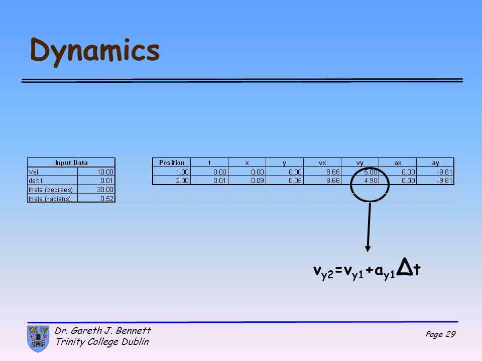 Dynamics vy2=vy1+ay1Δt Dr. Gareth J. Bennett Trinity College Dublin