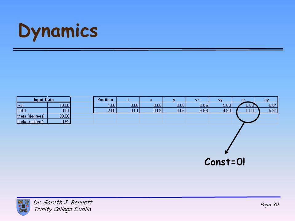 Dynamics Const=0! Dr. Gareth J. Bennett Trinity College Dublin