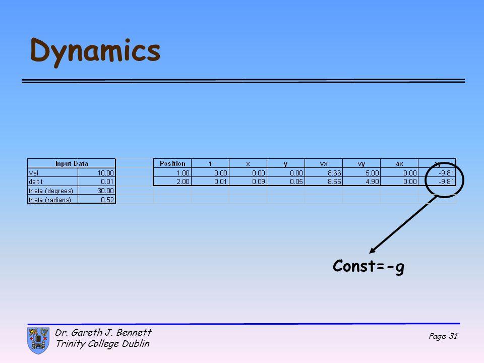Dynamics Const=-g Dr. Gareth J. Bennett Trinity College Dublin
