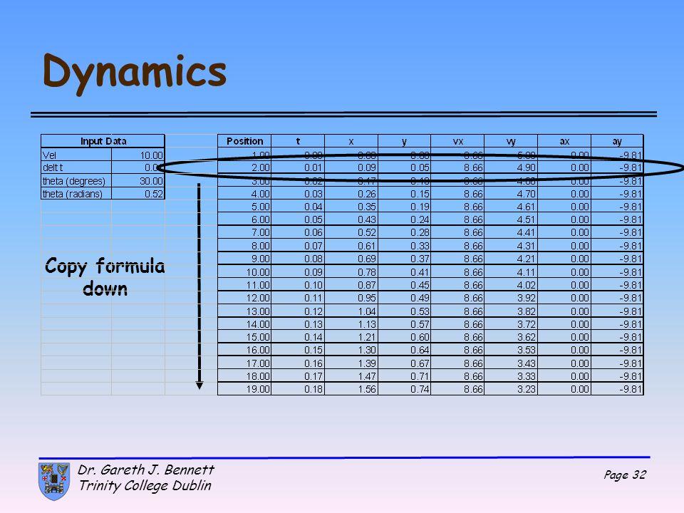 Dynamics Copy formula down Dr. Gareth J. Bennett
