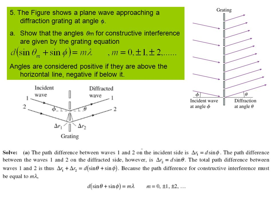 5. The Figure shows a plane wave approaching a diffraction grating at angle .