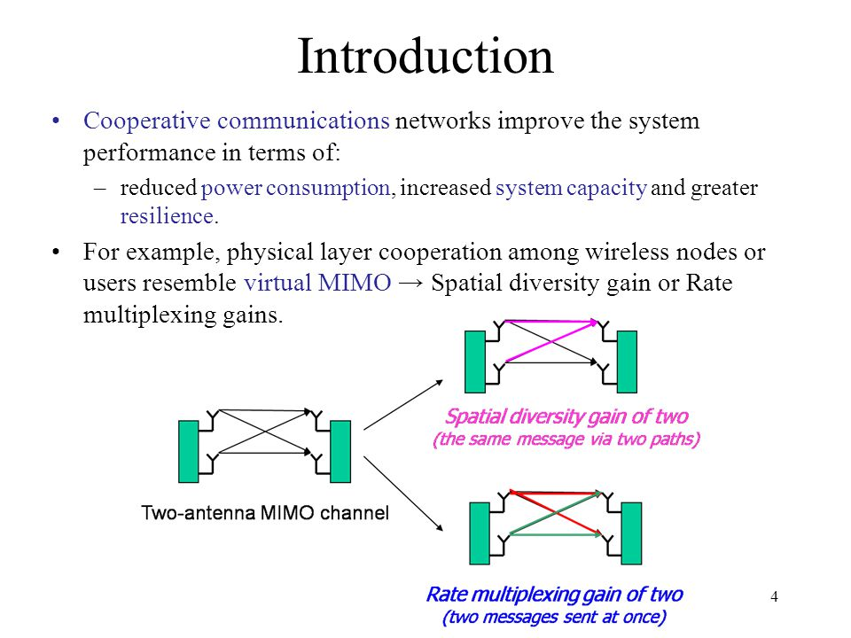 Introduction Cooperative communications networks improve the system performance in terms of: