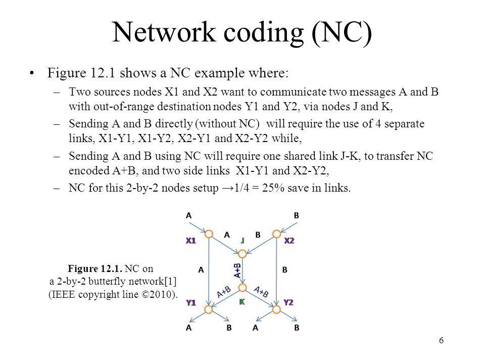 Network coding (NC) Figure 12.1 shows a NC example where: