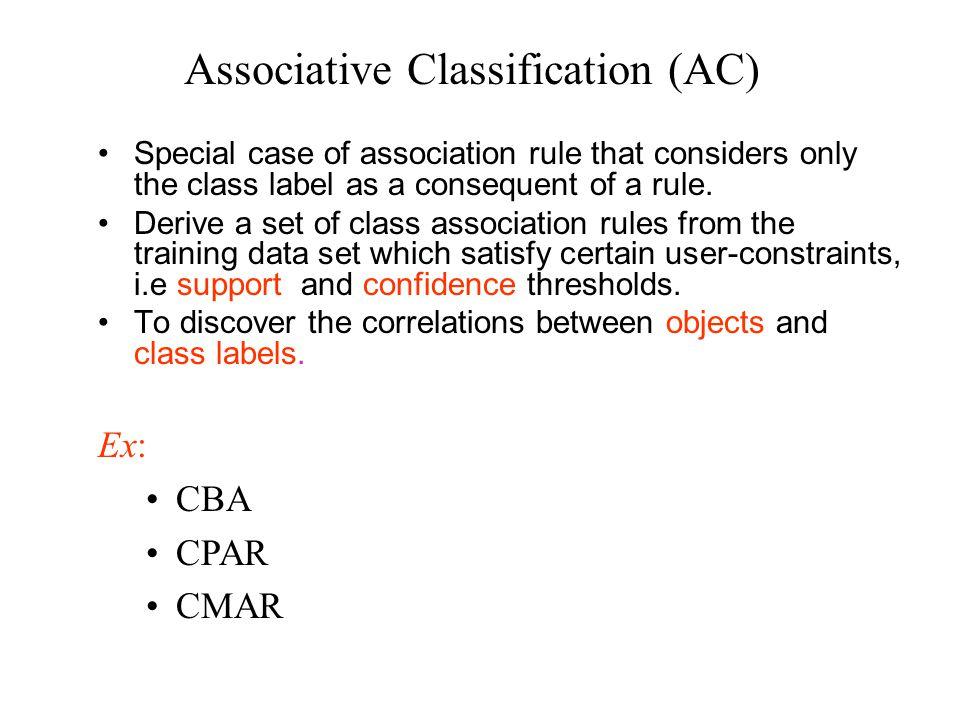 Associative Classification (AC)