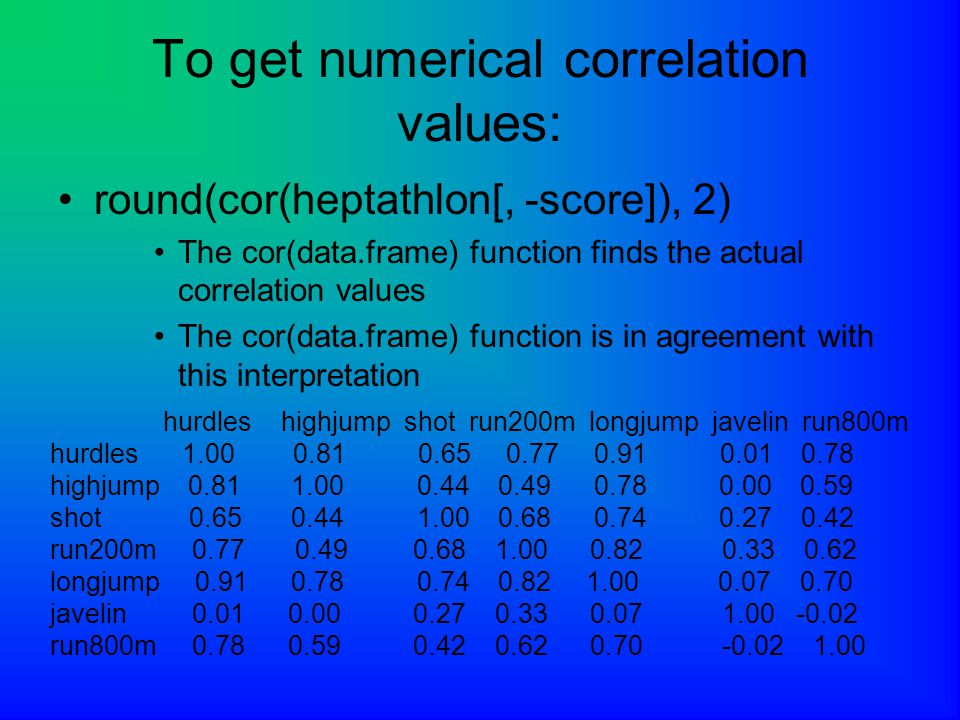 To get numerical correlation values: