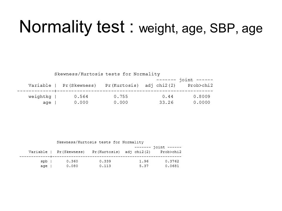 Normality test : weight, age, SBP, age