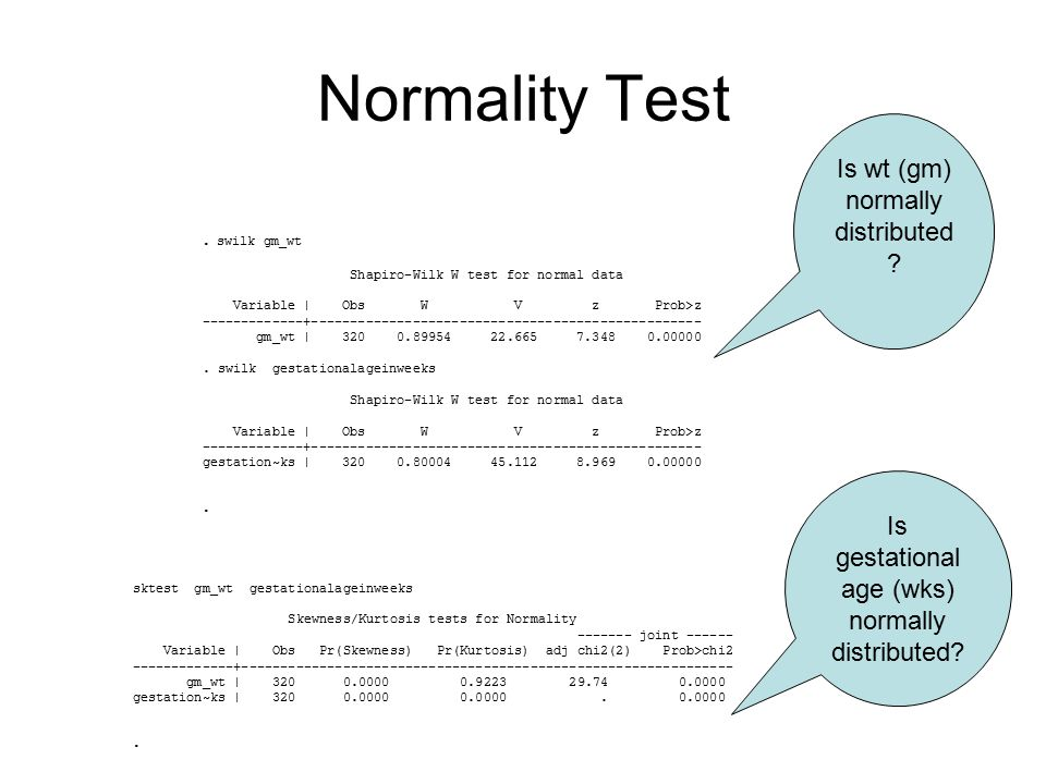 Normality Test Is wt (gm) normally distributed . swilk gm_wt .