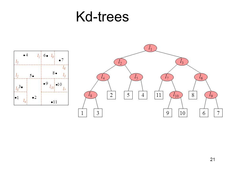 Kd-trees l1. 4. 7. 6. 5. 1. 3. 2. 9. 8. 10. 11. l1. l9. l5. l2. l3. l6. l2. l3. l4.