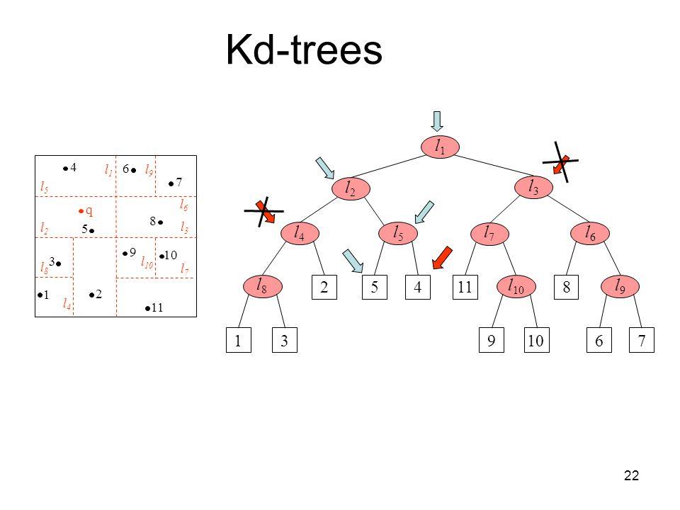 Kd-trees l1. 4. l1. 6. l9. 7. l5. l2. l3. l6. q. 8. l2. 5. l3. l4. l5. l7. l6. 9.