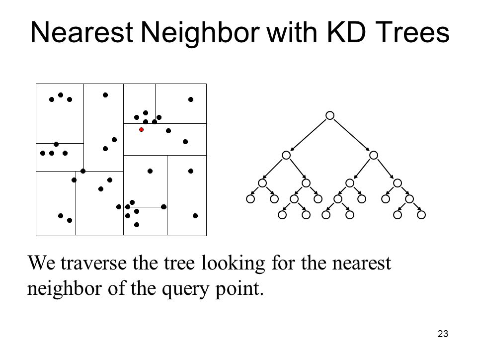Nearest Neighbor with KD Trees