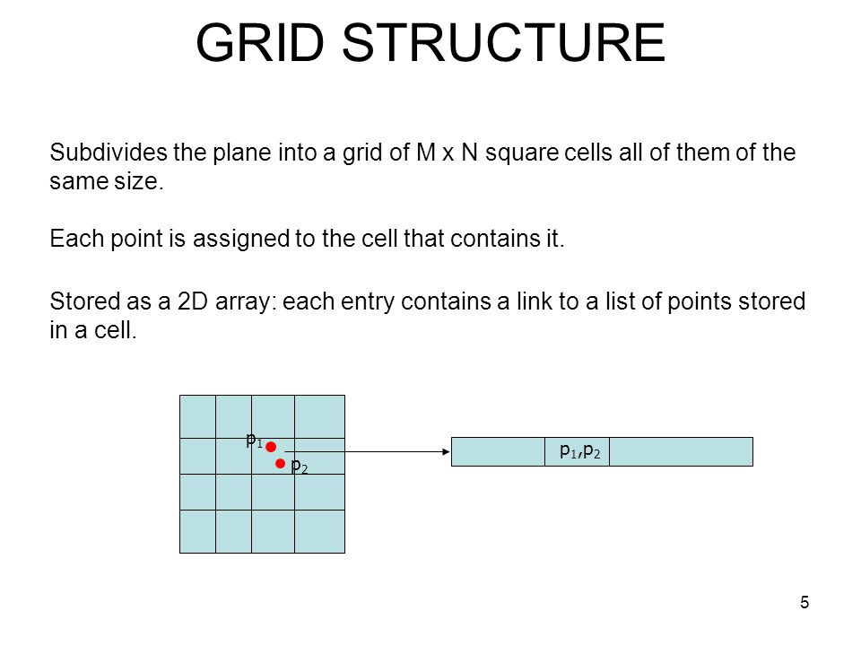 GRID STRUCTURE Subdivides the plane into a grid of M x N square cells all of them of the same size.