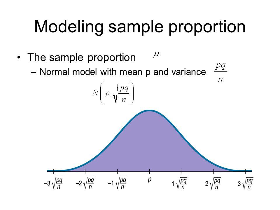 Modeling sample proportion