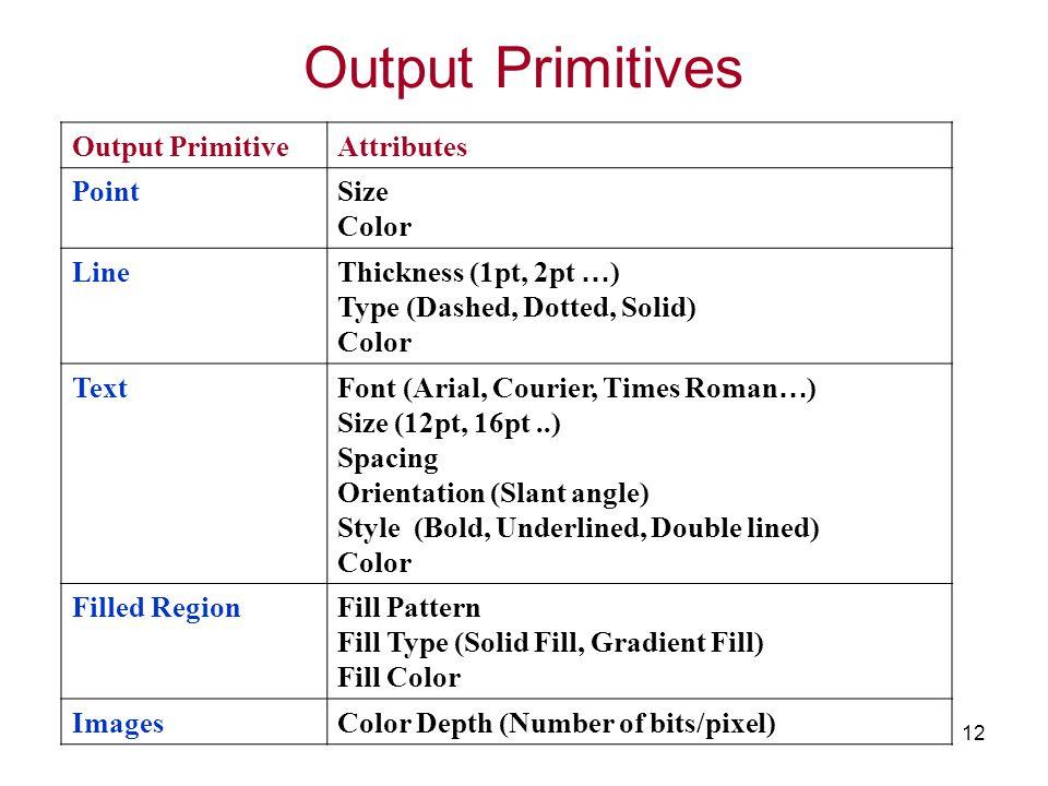 Output Primitives Output Primitive Attributes Point Size Color Line