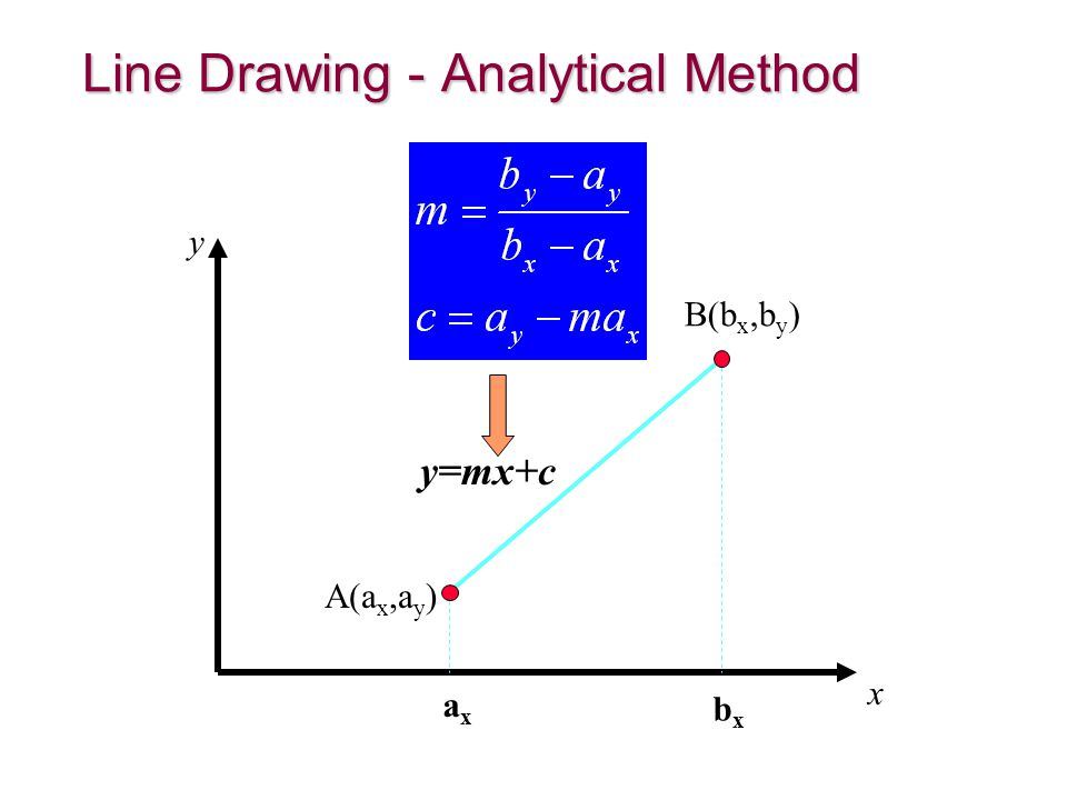 Line Drawing Method Ethics : Chapter d graphics algorithms ppt video online download