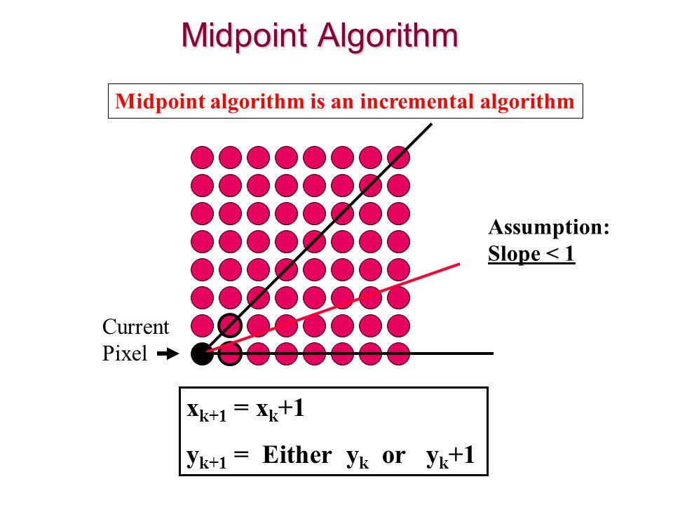 Midpoint Algorithm xk+1 = xk+1 yk+1 = Either yk or yk+1