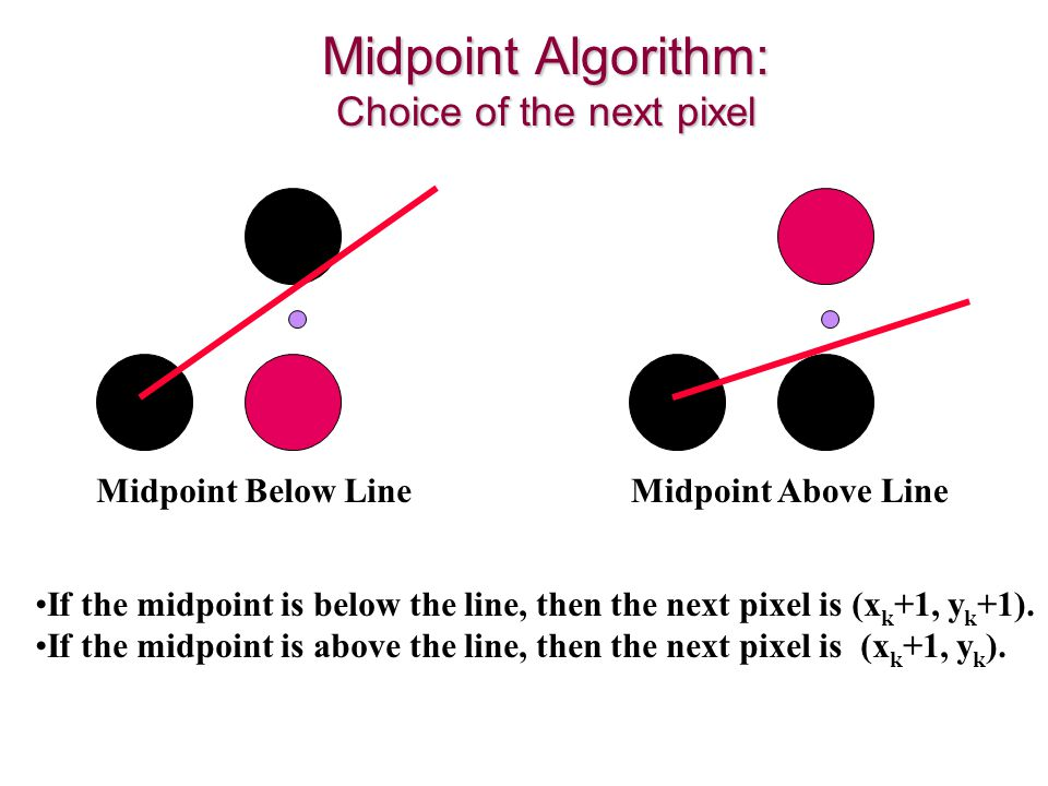 Midpoint Algorithm: Choice of the next pixel