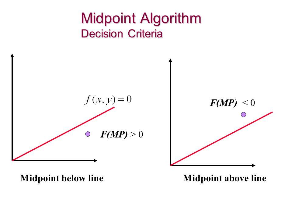 Midpoint Algorithm Decision Criteria