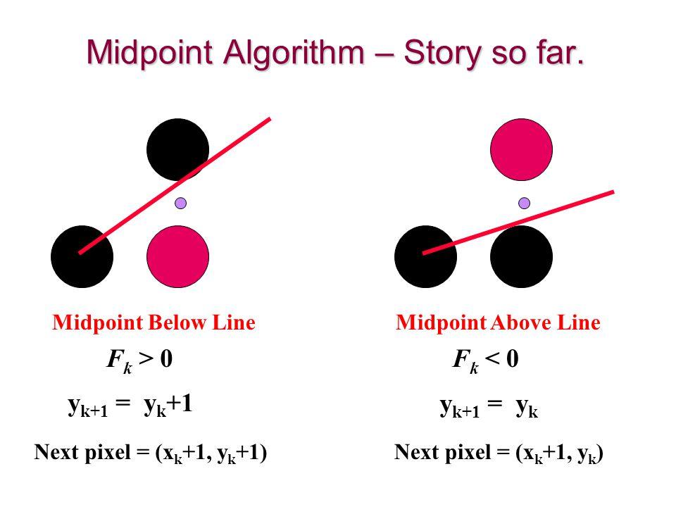 Midpoint Algorithm – Story so far.