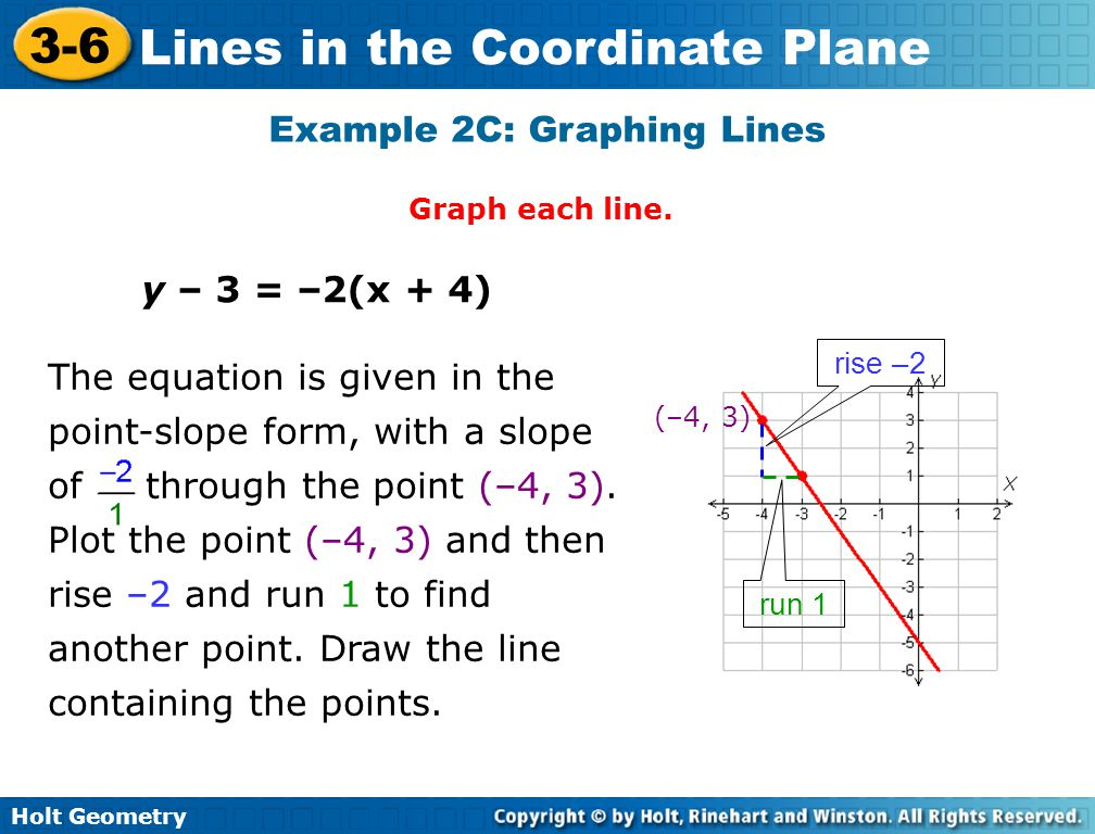 Example 2C: Graphing Lines