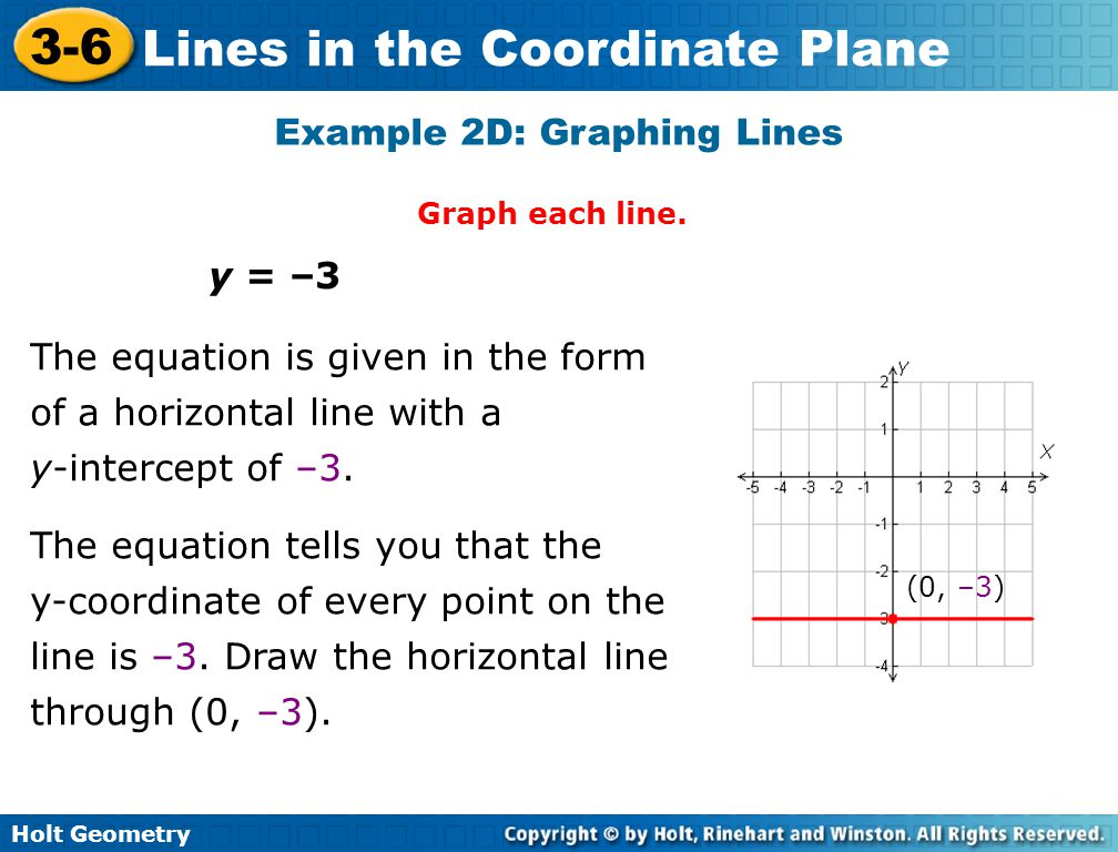 Example 2D: Graphing Lines
