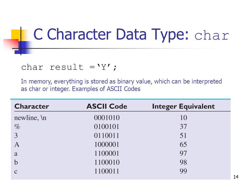 C Character Data Type: char