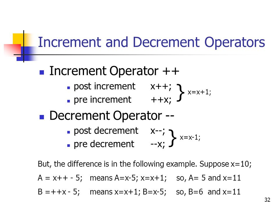 Increment and Decrement Operators