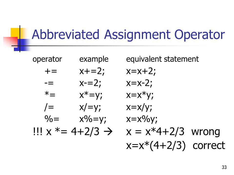 Abbreviated Assignment Operator