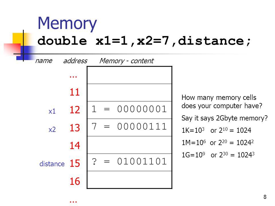 Memory double x1=1,x2=7,distance; 1 = 00000001 7 = 00000111