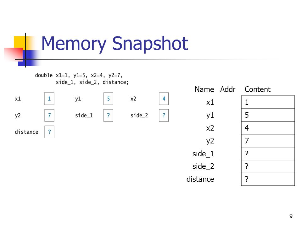Memory Snapshot Name Addr Content x1 1 y1 5 x2 4 y2 7 side_1 side_2