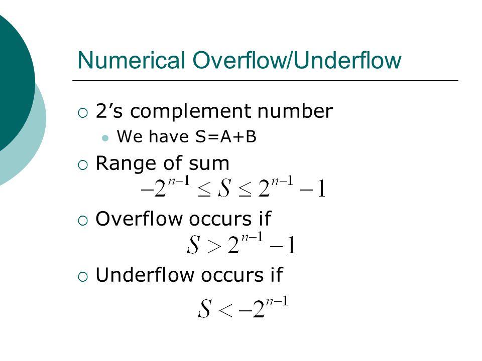 Numerical Overflow/Underflow