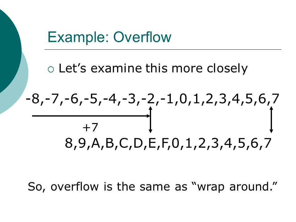 Example: Overflow -8,-7,-6,-5,-4,-3,-2,-1,0,1,2,3,4,5,6,7
