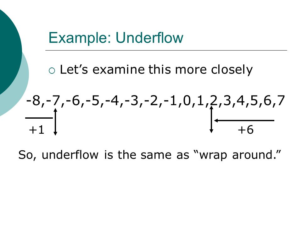 Example: Underflow -8,-7,-6,-5,-4,-3,-2,-1,0,1,2,3,4,5,6,7