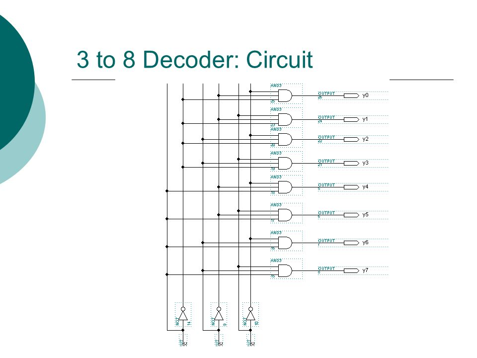 3 to 8 Decoder: Circuit