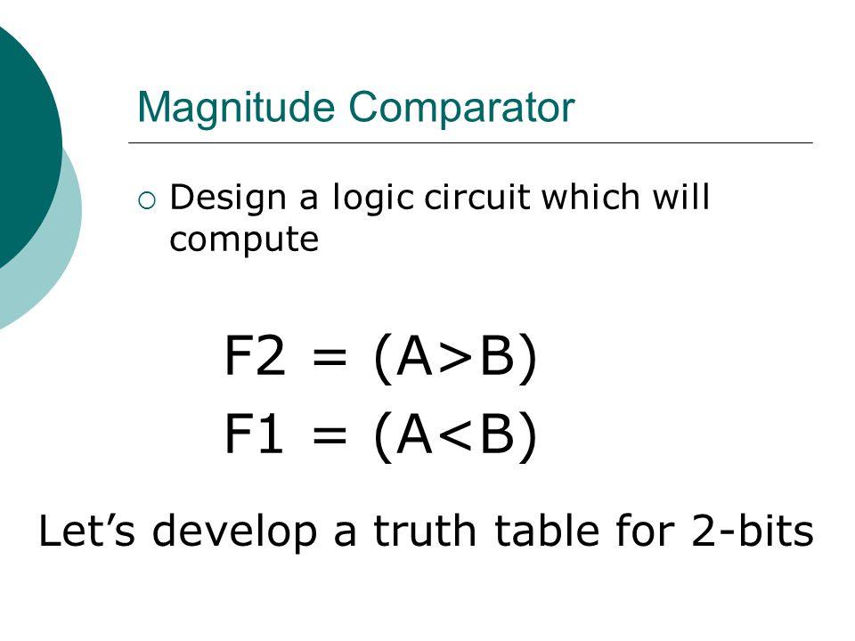 F2 = (A>B) F1 = (A<B) Magnitude Comparator