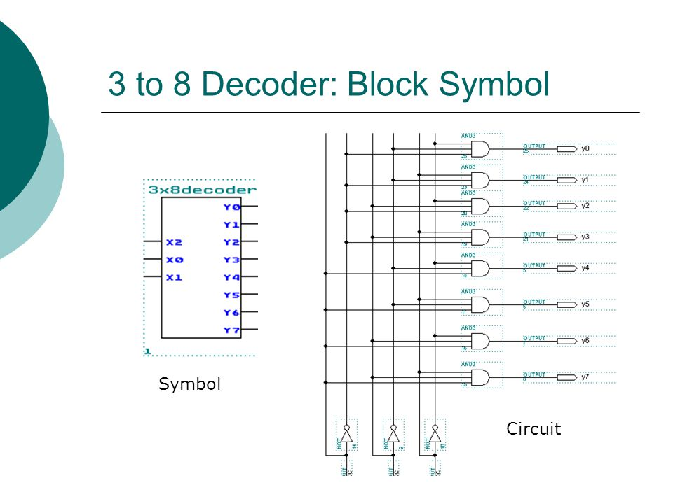 3 to 8 Decoder: Block Symbol