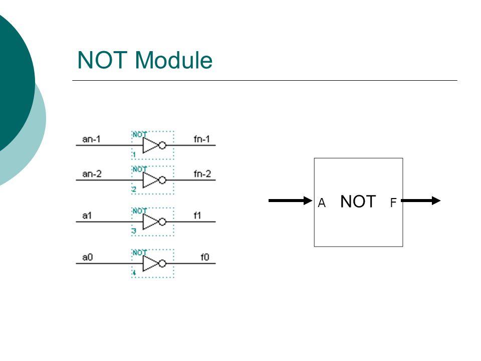 NOT Module A F