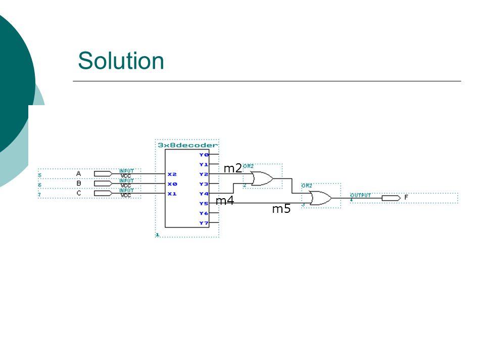 Solution m2 m4 m5