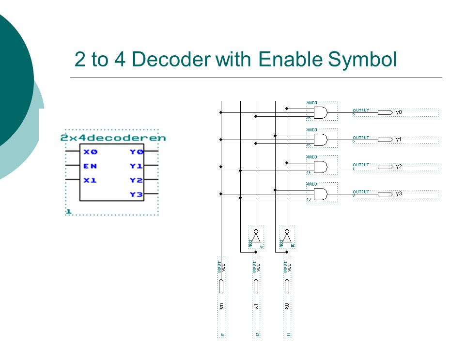 2 to 4 Decoder with Enable Symbol