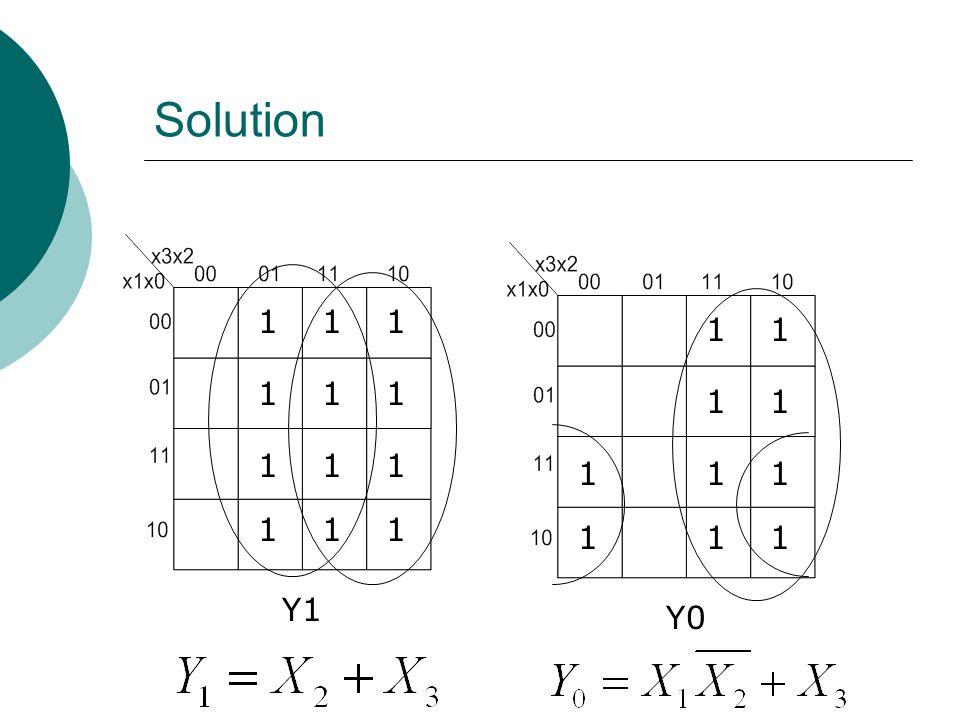 Solution 1 1 1 1 1 1 1 1 1 1 1 1 1 1 1 1 1 1 1 1 1 1 Y1 Y0