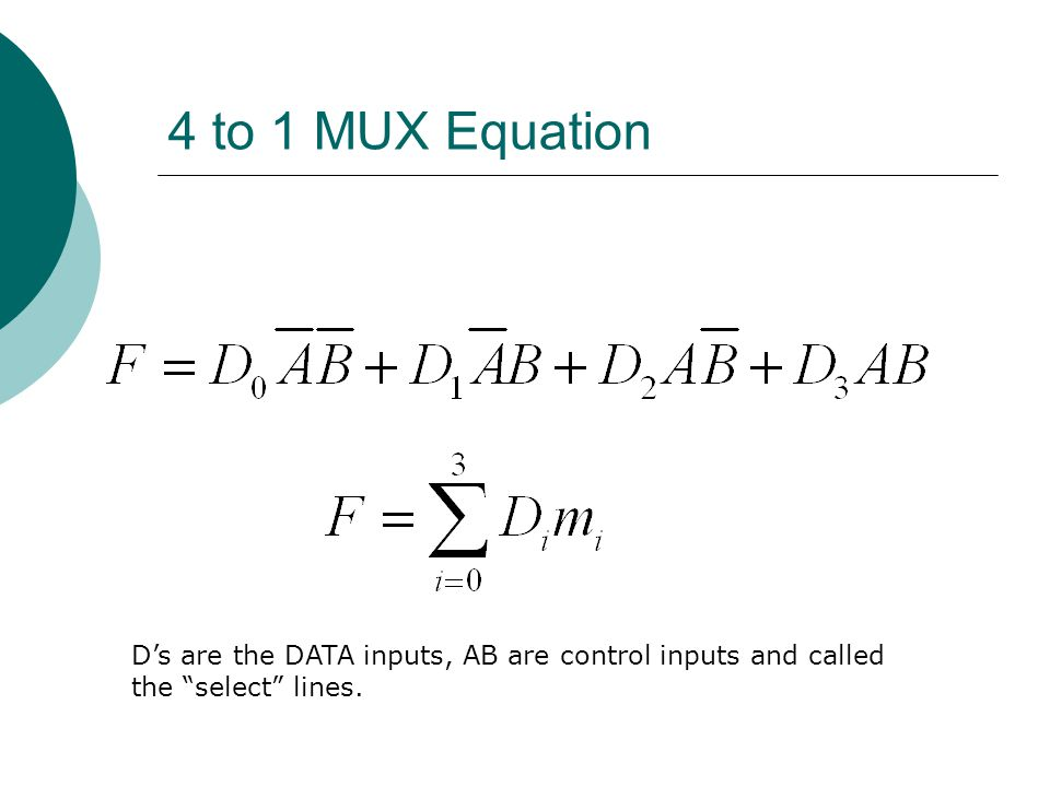 4 to 1 MUX Equation D's are the DATA inputs, AB are control inputs and called the select lines.